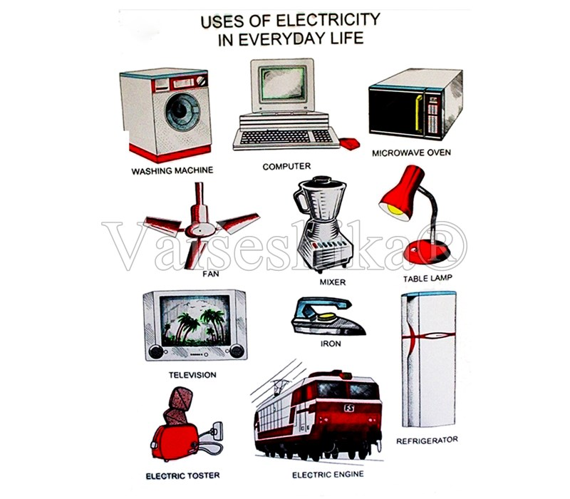 essay on uses of electricity in daily life I assume you mean how are the concepts of voltage, current, and resistance used i think if you are using a computer to ask a question on quora you have some idea of how electricity can be.
